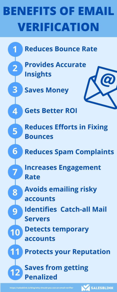Benefits of Email Verification