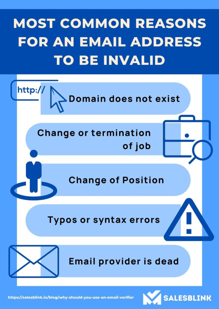 Most Common Reasons For An Email Address To Be Invalid